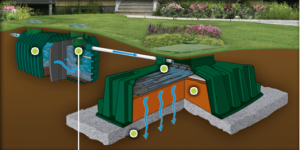 Ecoflo Bio-Filter