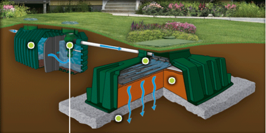 Ecoflow septic systems related keywords ecoflow septic for Ecoflow septic system